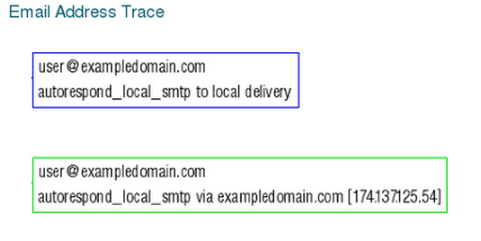 email address trace